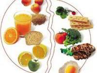 Принципы раздельного питания: 9 причин стать здоровым