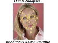 О чем говорят проблемы кожи на лице