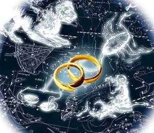 Ваша свадьба по гороскопу
