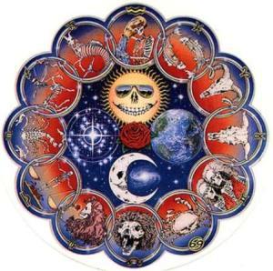 Веселый гороскоп